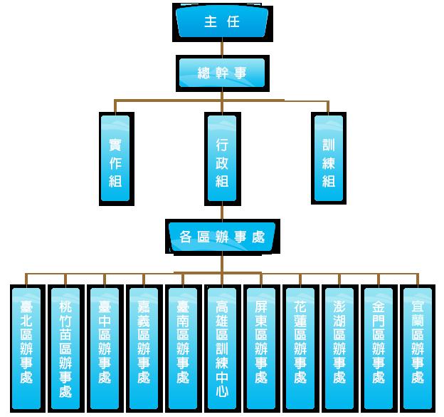 組織架構1.PNG